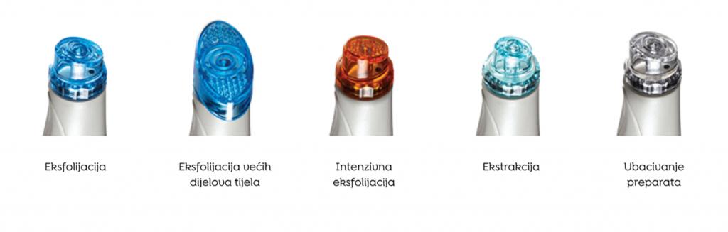 Vrste nastavaka koje koristimo za vrijeme HydraFacial tretmana